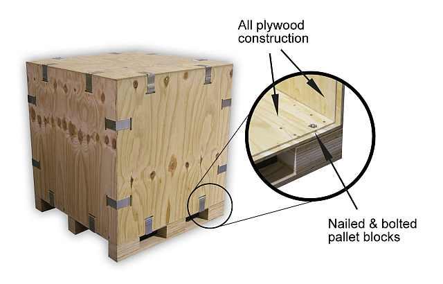 ambalarea folosind lemnul