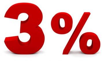 Ce înseamnă 3% … pentru tine?