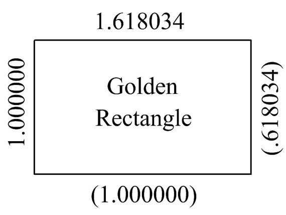 raportul de aur