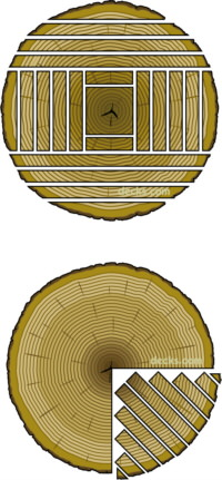 diagrama de debitare a unui bustean