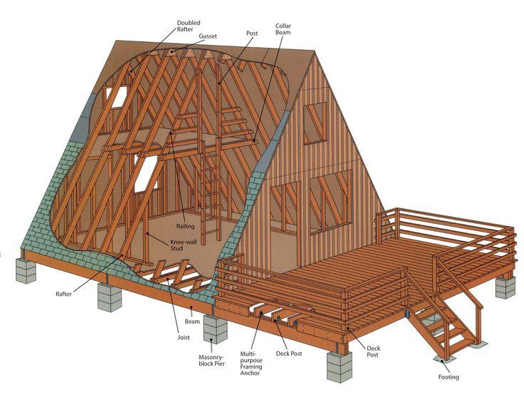 casa pe structura de lemn cu forma literei a