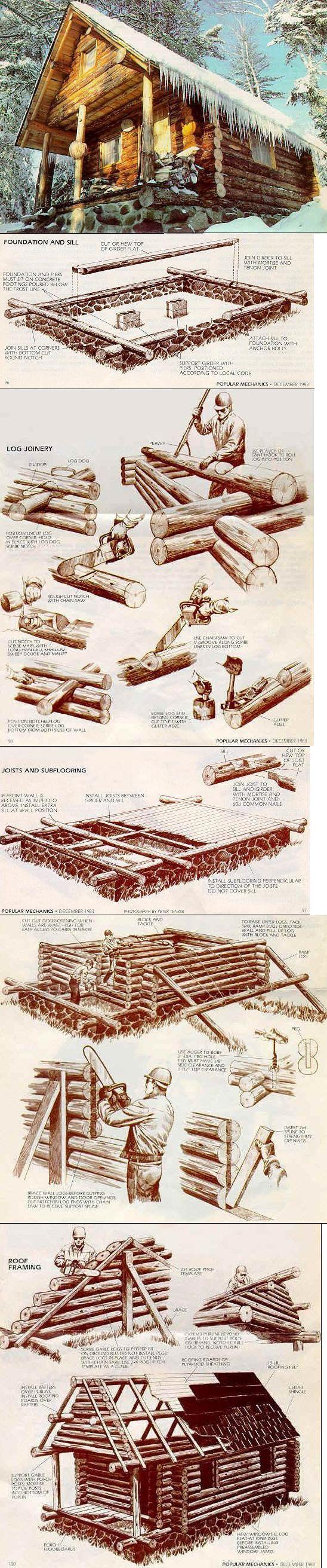cum se construieste o cabana din lemn rotund