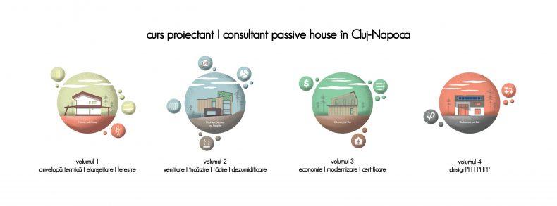 curs proiectare casa pasiva