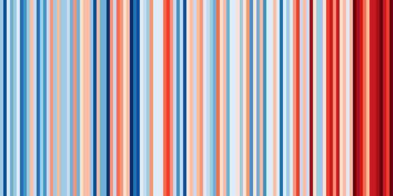 graficul mediei temperaturii anuale in România - 1901-2018