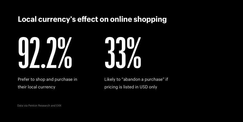 de ce cumpără oamenii