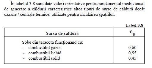 Tabelul 3.8 din NP 048-2000