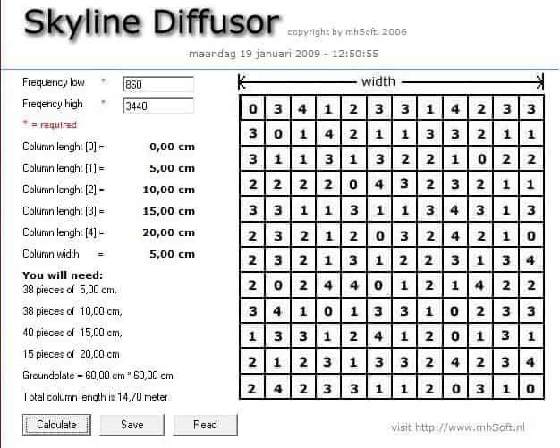 tipar pentru un skyline sound diffuser