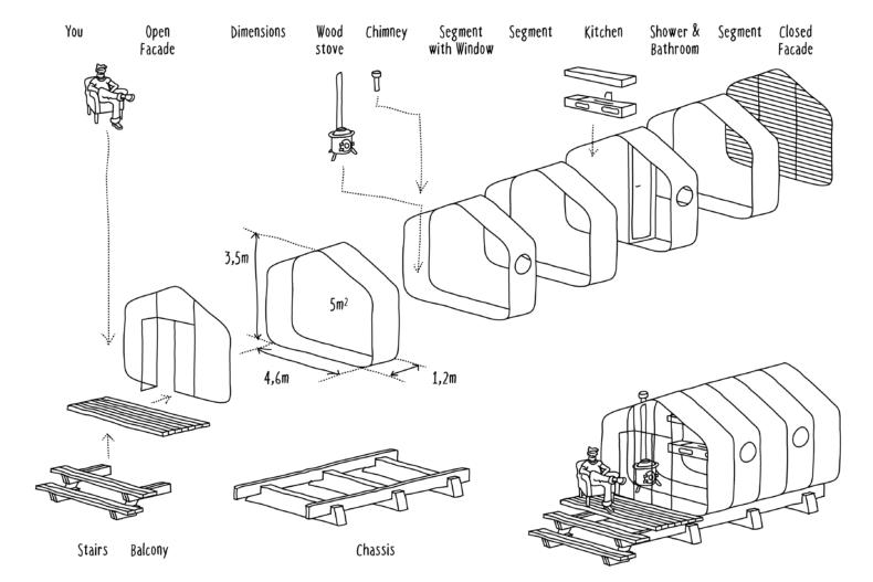 Wikkelhouse - locuințe modulare